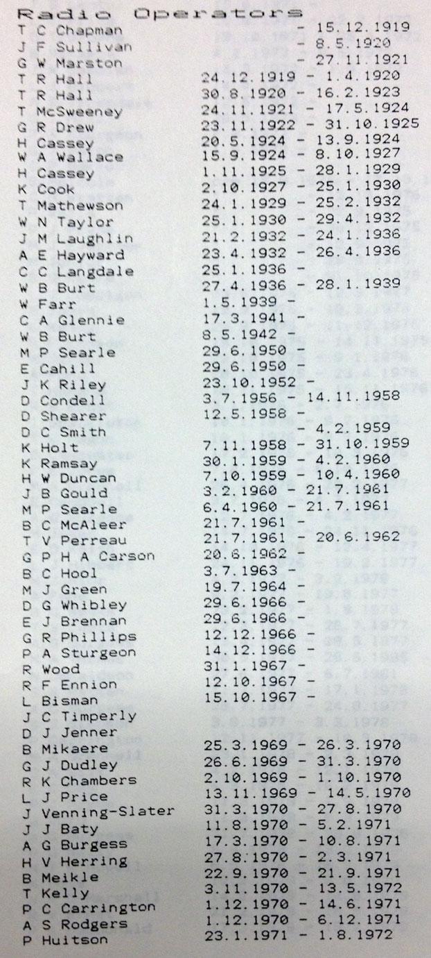 List of staff at Chatham Islands Radio ZLC