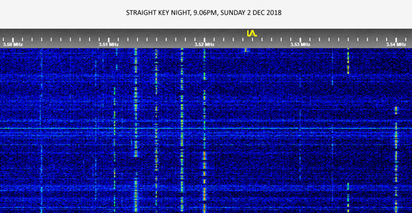 straight key night spectrum scope