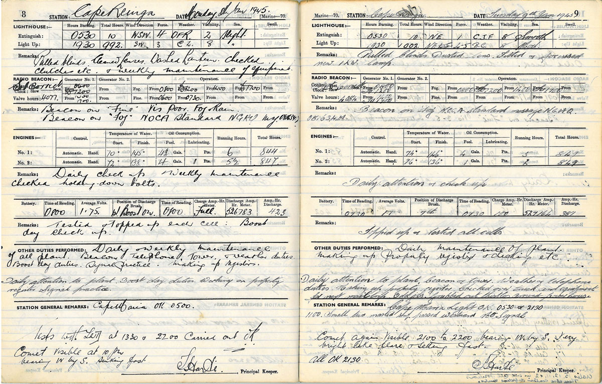 Portion of the Cape Reinga lightkeeper's logbook from January 1945