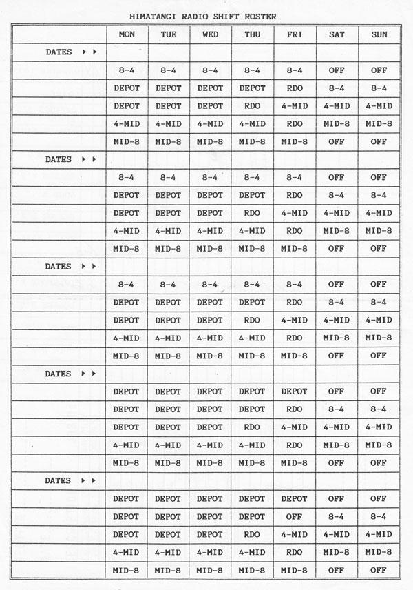 Technician roster for Himatangi Radio