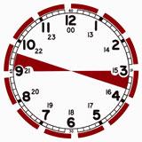 Radio room clockface (Morse only) from N1EA
