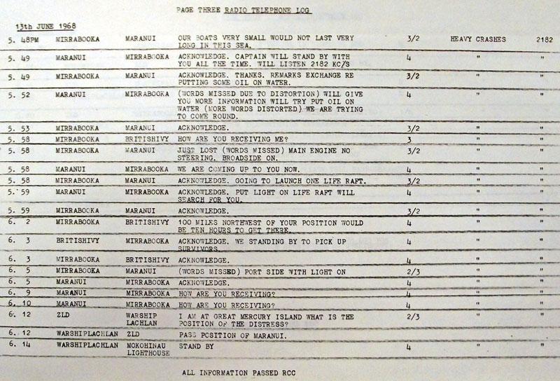 Auckland Radio ZLD radiotelephone log, 13 June 1968